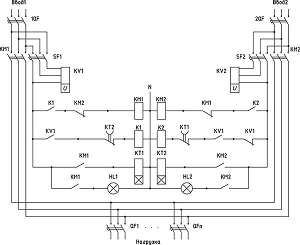 Схема АВР-400