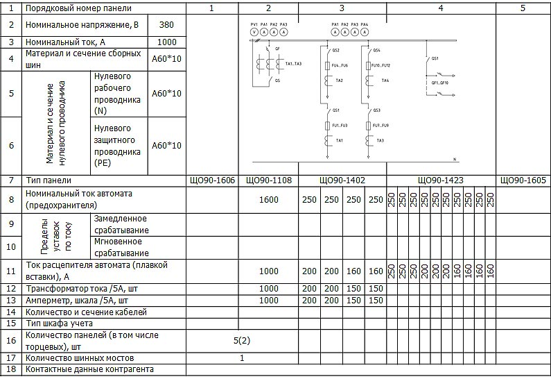 Опросной лист отражающий основные финансово-хозяйственные показатели